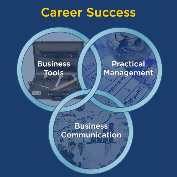 Career Success Specialization