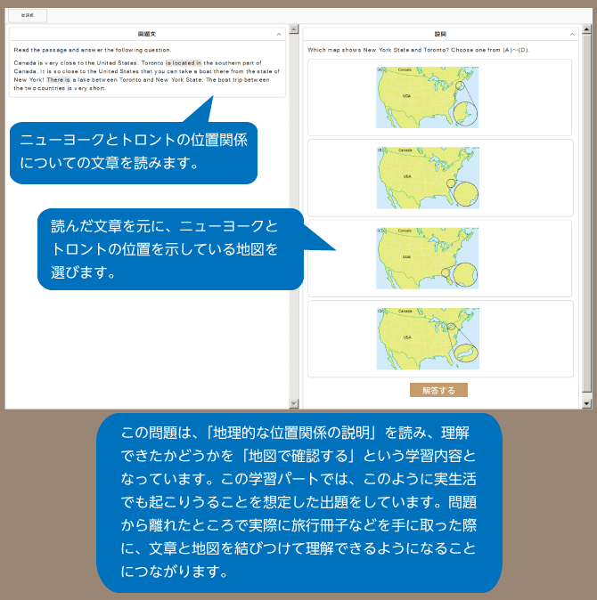 英語4技能講座 Program E 【Reading】の学習内容